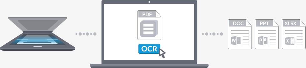 Converte archivos PDF escaneados