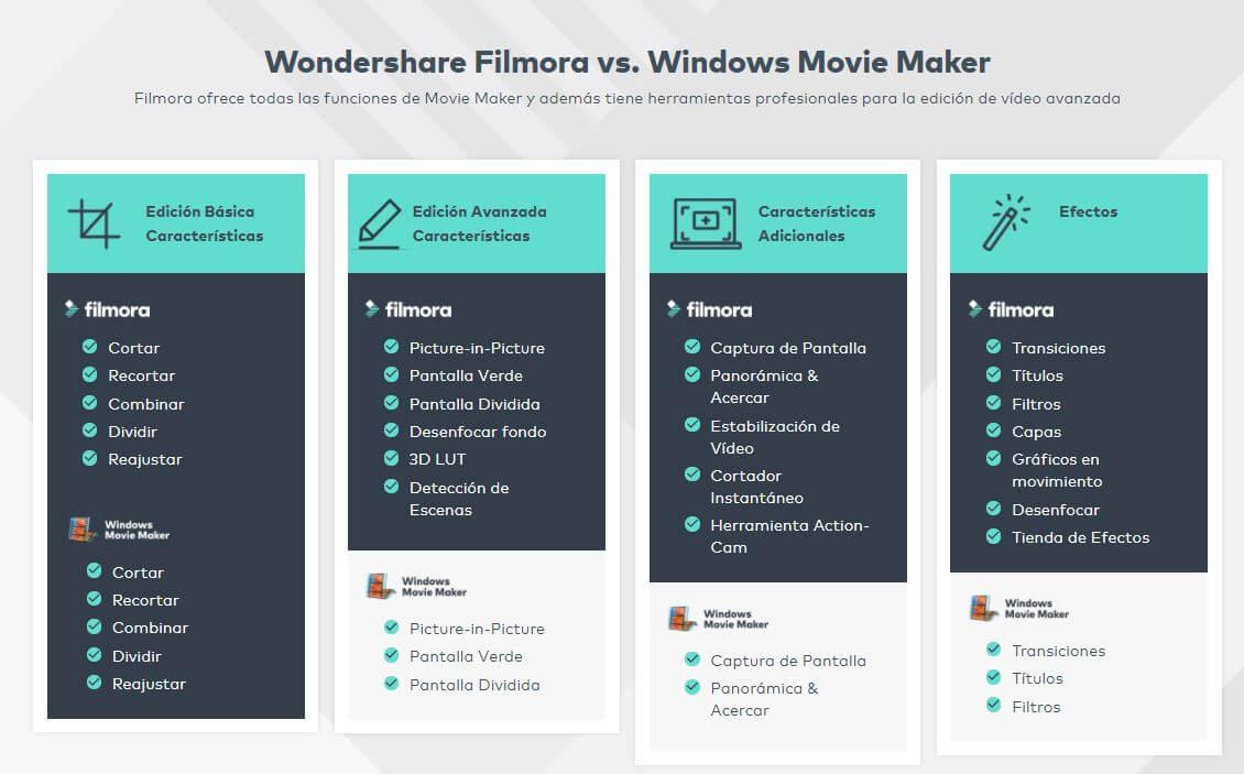 filmora vs movie maker