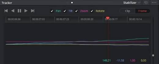 analysis line