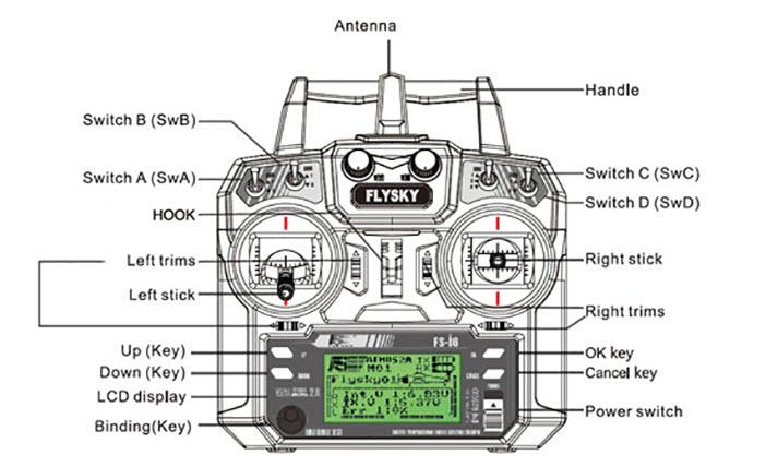 eachine racer 250 controller