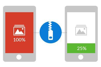 Comprime fotografías para conseguir más almacenamiento en el dispositivo